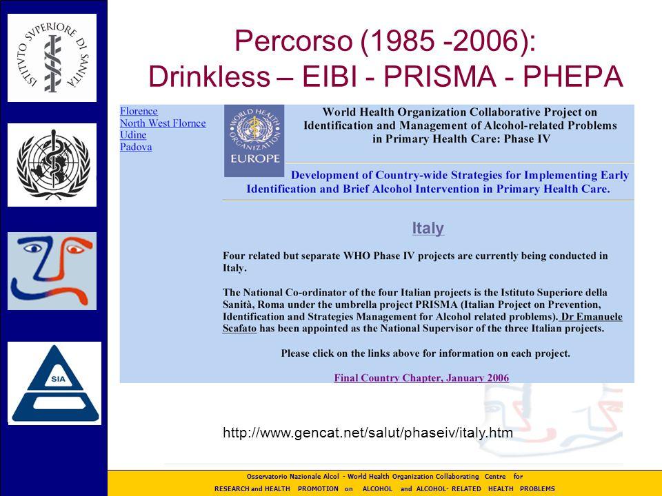 Percorso (1985 -2006): Drinkless – EIBI - PRISMA - PHEPA
