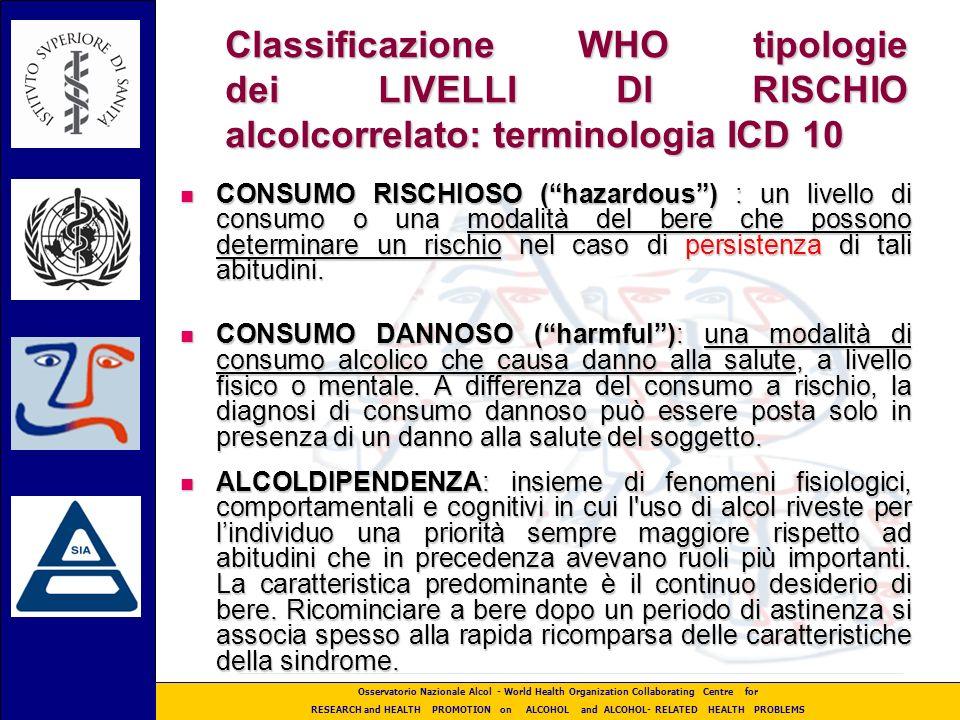 Classificazione WHO tipologie dei LIVELLI Dl RISCHIO alcolcorrelato: terminologia ICD 10