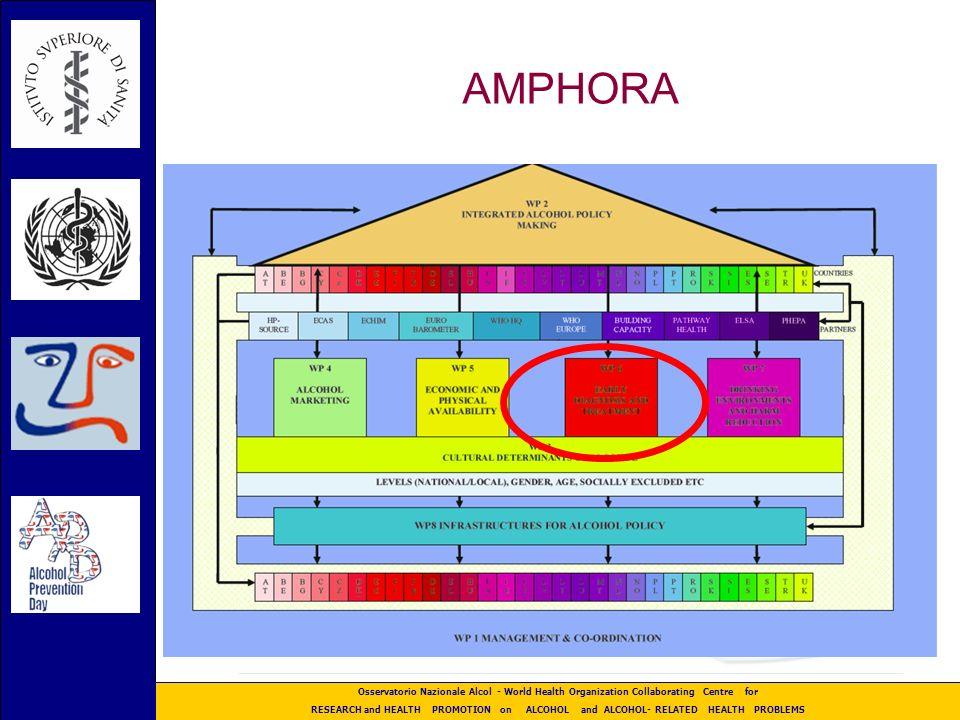 AMPHORA 54