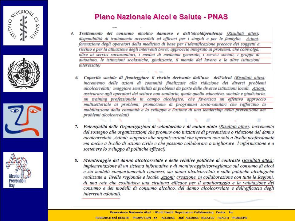 Piano Nazionale Alcol e Salute - PNAS