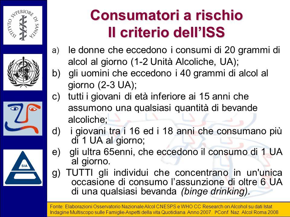 Consumatori a rischio Il criterio dell'ISS