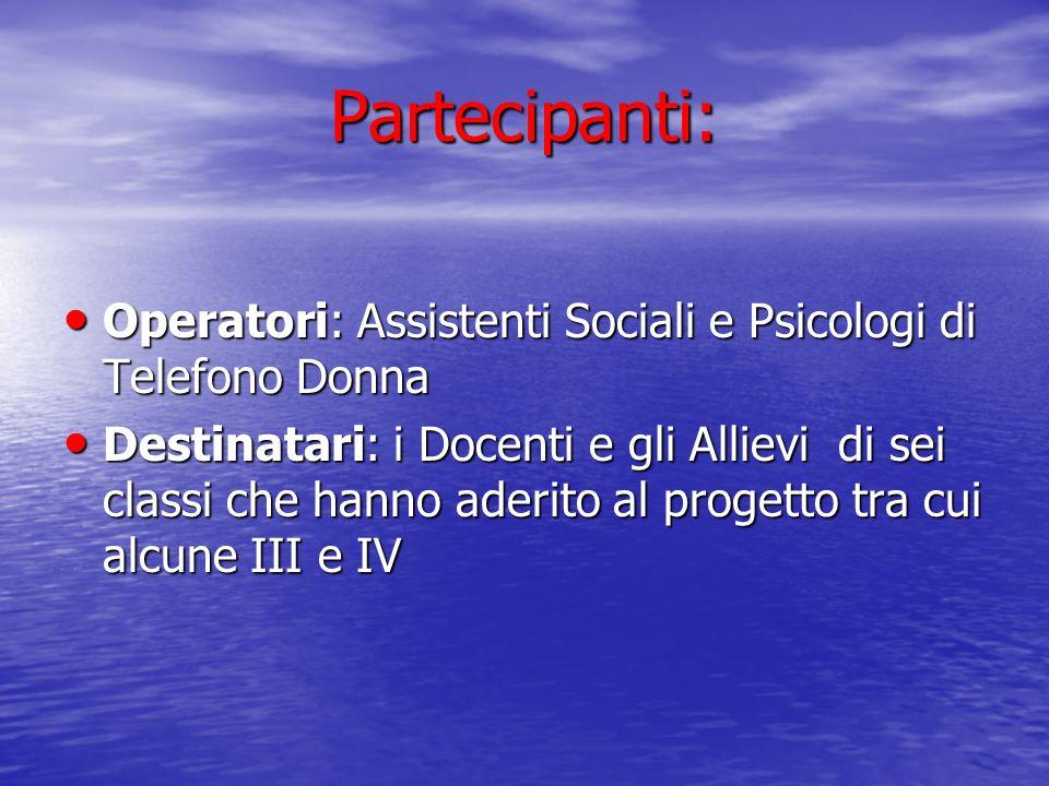 Partecipanti: Operatori: Assistenti Sociali e Psicologi di Telefono Donna.