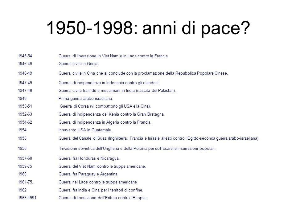 1950-1998: anni di pace 1945-54. Guerra di liberazione in Viet Nam e in Laos contro la Francia. 1946-49