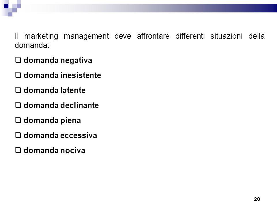 Il marketing management deve affrontare differenti situazioni della domanda: