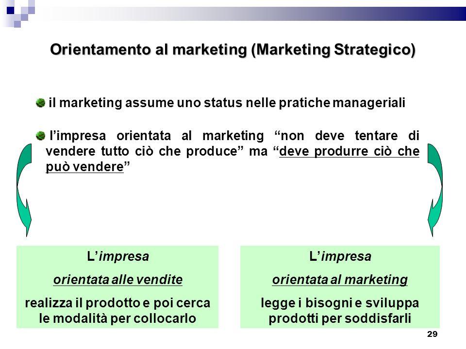 Orientamento al marketing (Marketing Strategico)