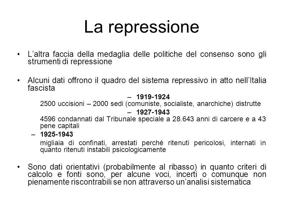 La repressione L'altra faccia della medaglia delle politiche del consenso sono gli strumenti di repressione.