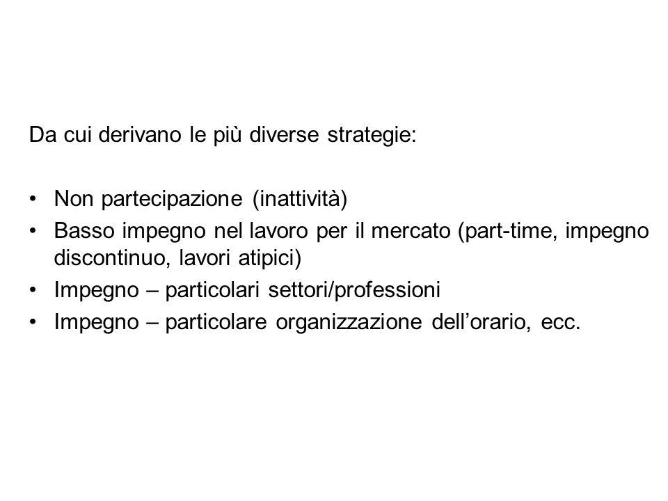 Da cui derivano le più diverse strategie: