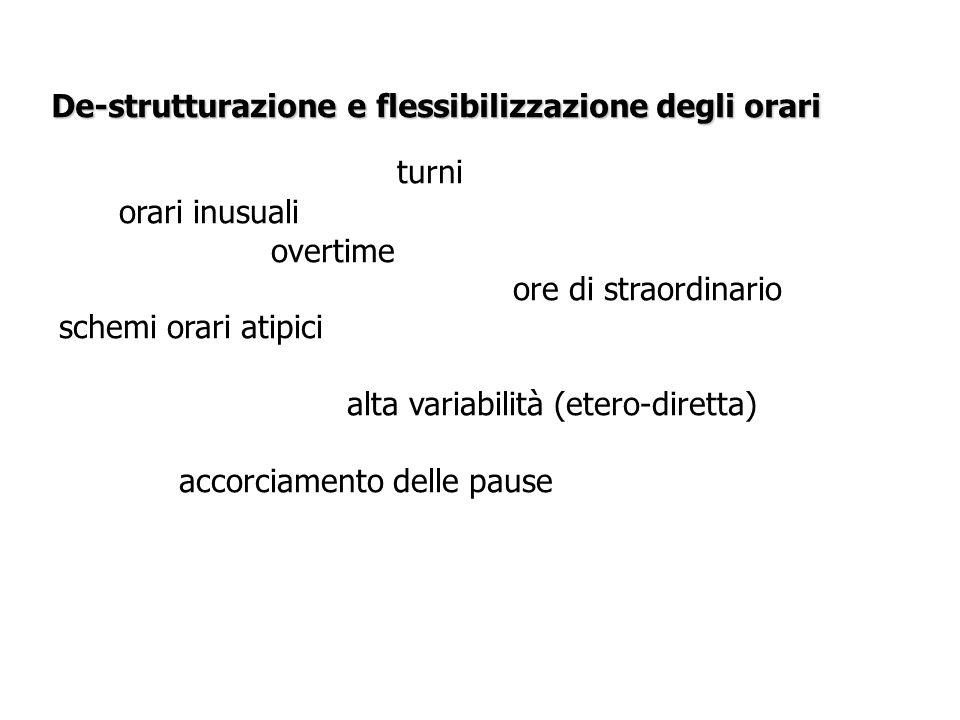 De-strutturazione e flessibilizzazione degli orari