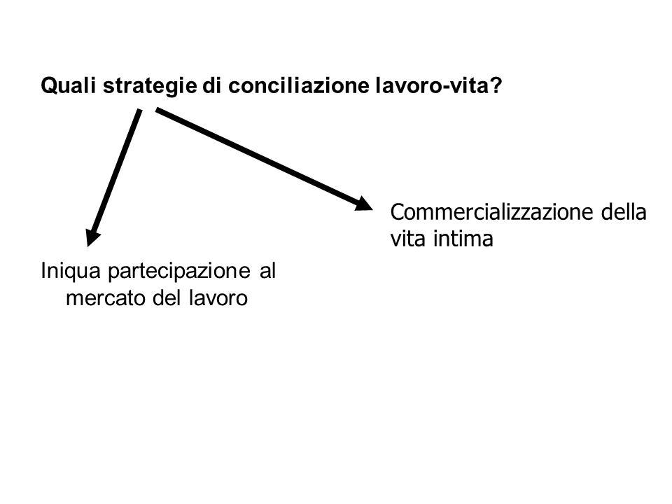 Quali strategie di conciliazione lavoro-vita
