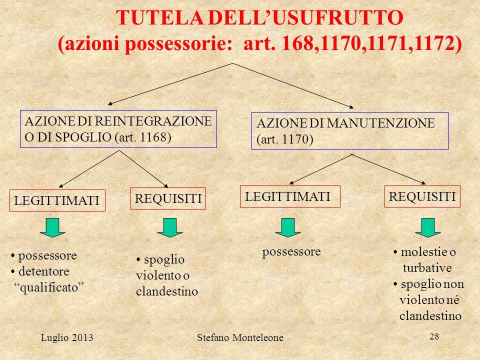 TUTELA DELL'USUFRUTTO (azioni possessorie: art. 168,1170,1171,1172)