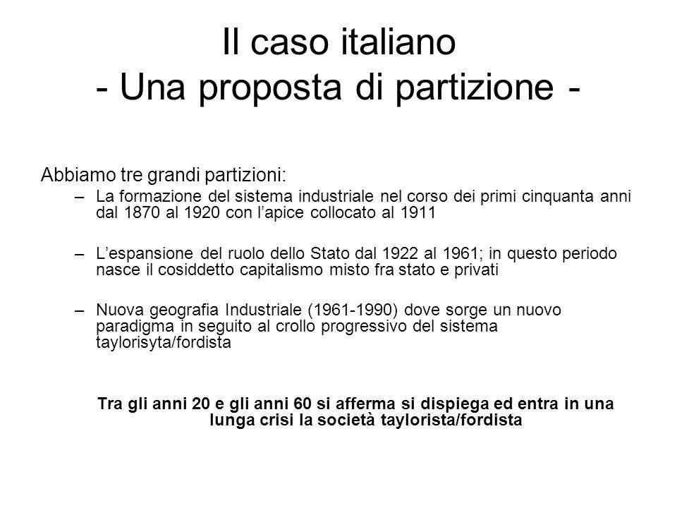 Il caso italiano - Una proposta di partizione -