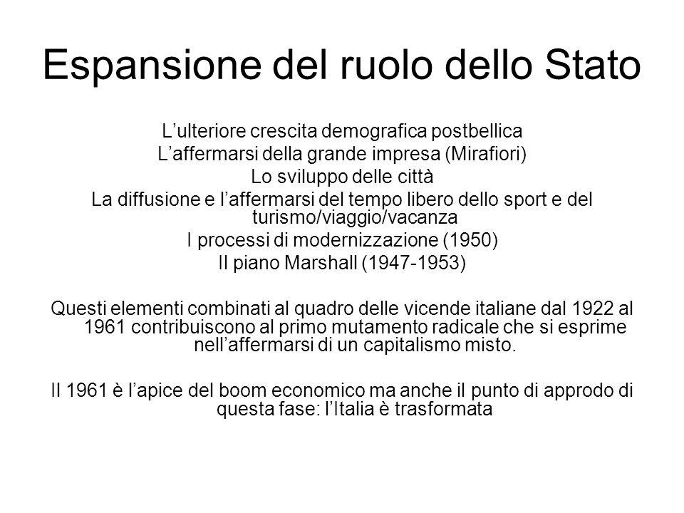 Espansione del ruolo dello Stato