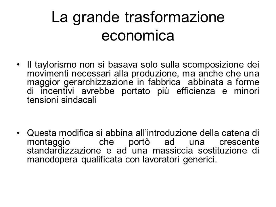 La grande trasformazione economica