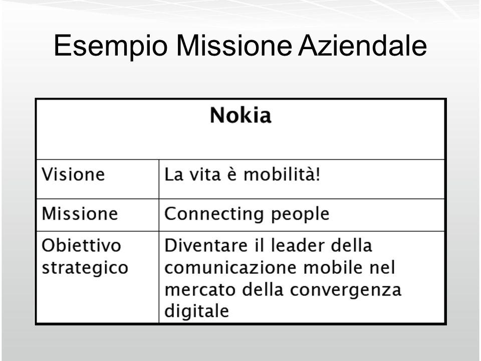 Esempio Missione Aziendale