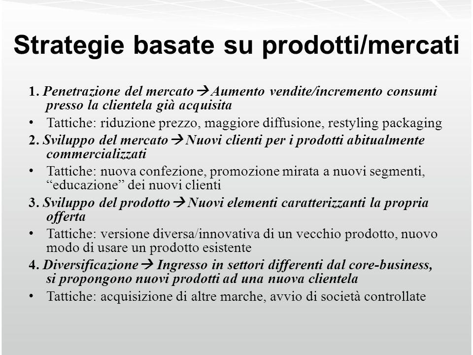 Strategie basate su prodotti/mercati