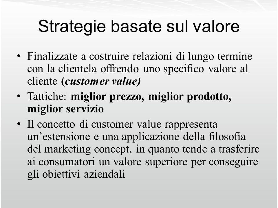 Strategie basate sul valore