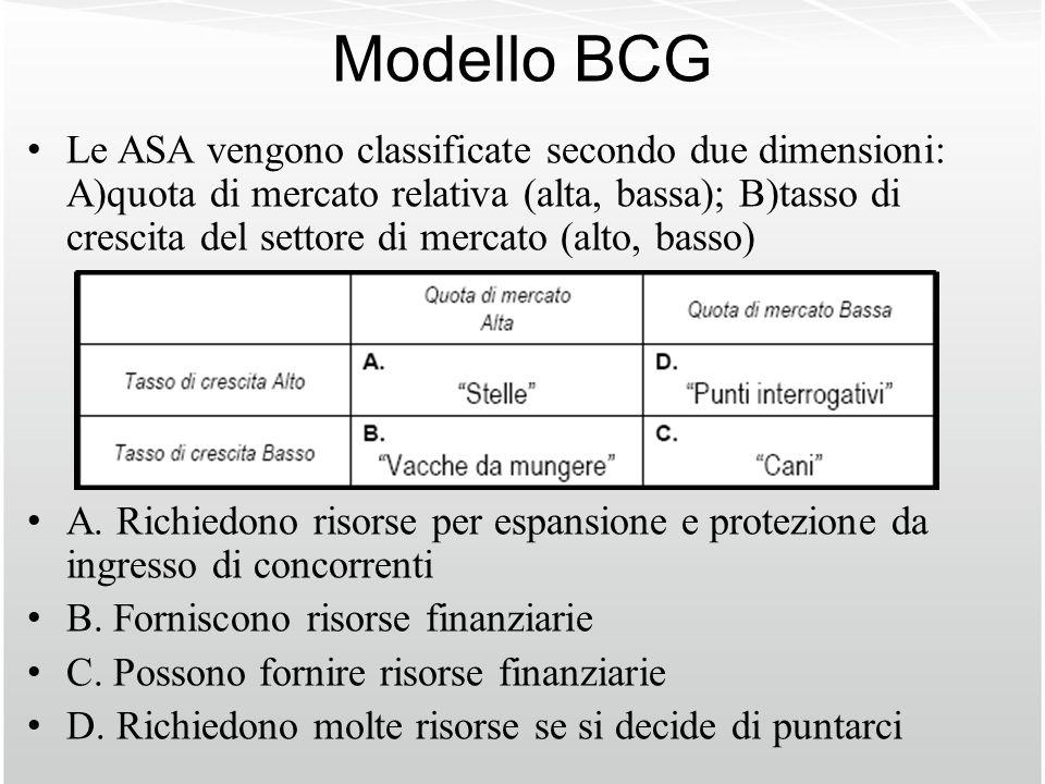 Modello BCG