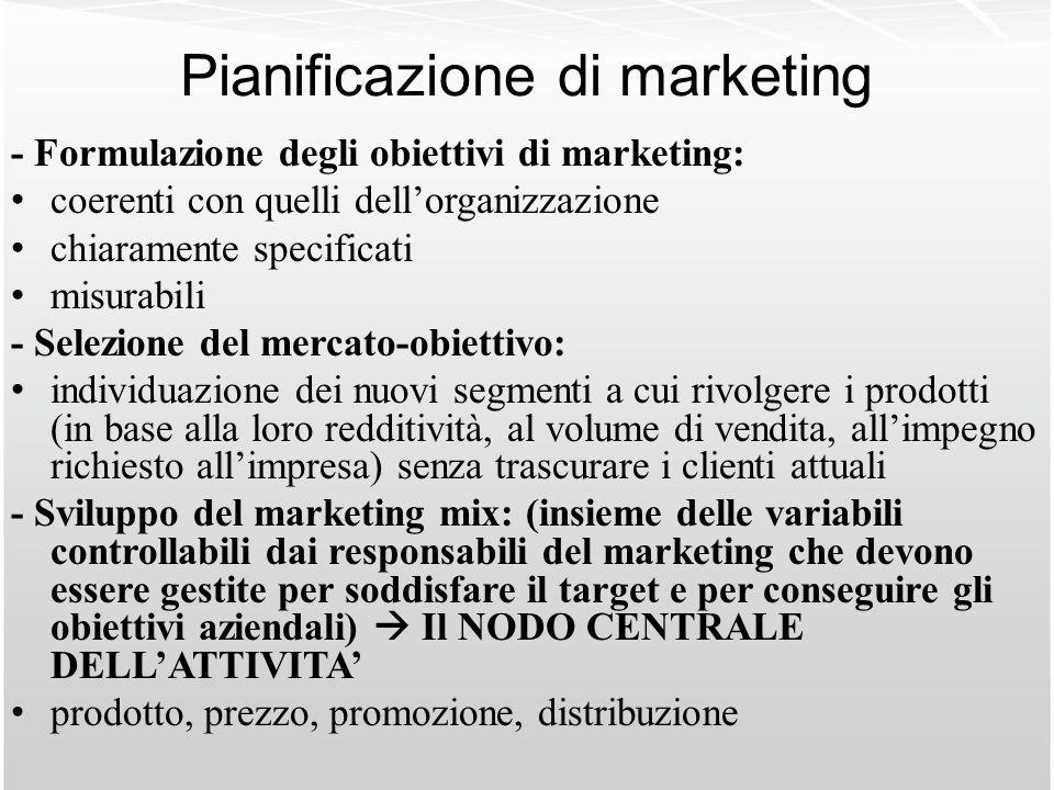 Pianificazione di marketing