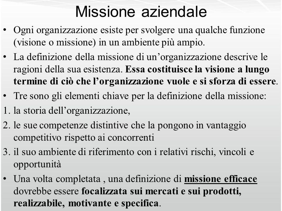 Missione aziendale Ogni organizzazione esiste per svolgere una qualche funzione (visione o missione) in un ambiente più ampio.