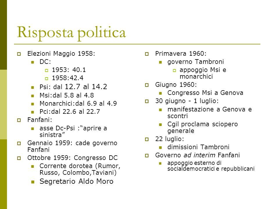 Risposta politica Segretario Aldo Moro Elezioni Maggio 1958: DC: