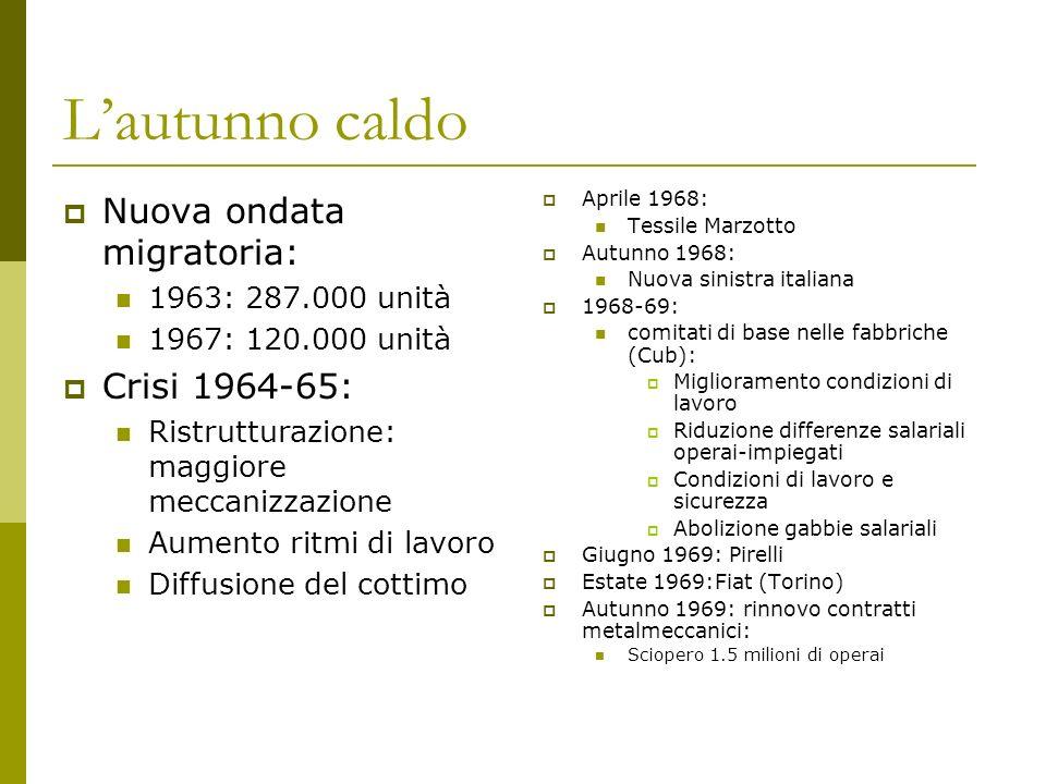 L'autunno caldo Nuova ondata migratoria: Crisi 1964-65: