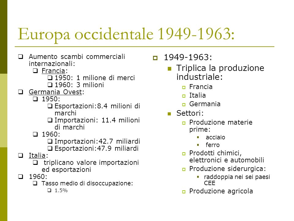 Europa occidentale : :