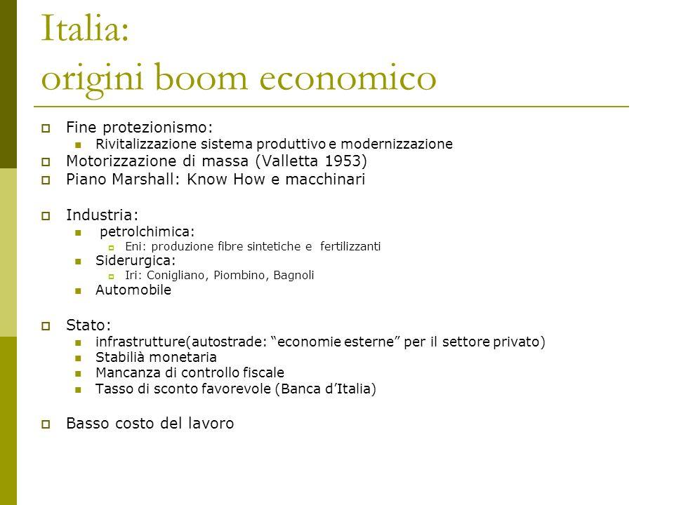 Italia: origini boom economico