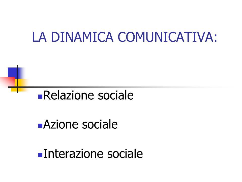 LA DINAMICA COMUNICATIVA: