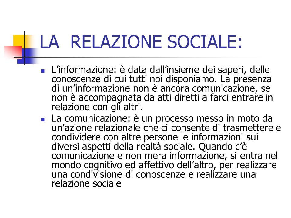 LA RELAZIONE SOCIALE: