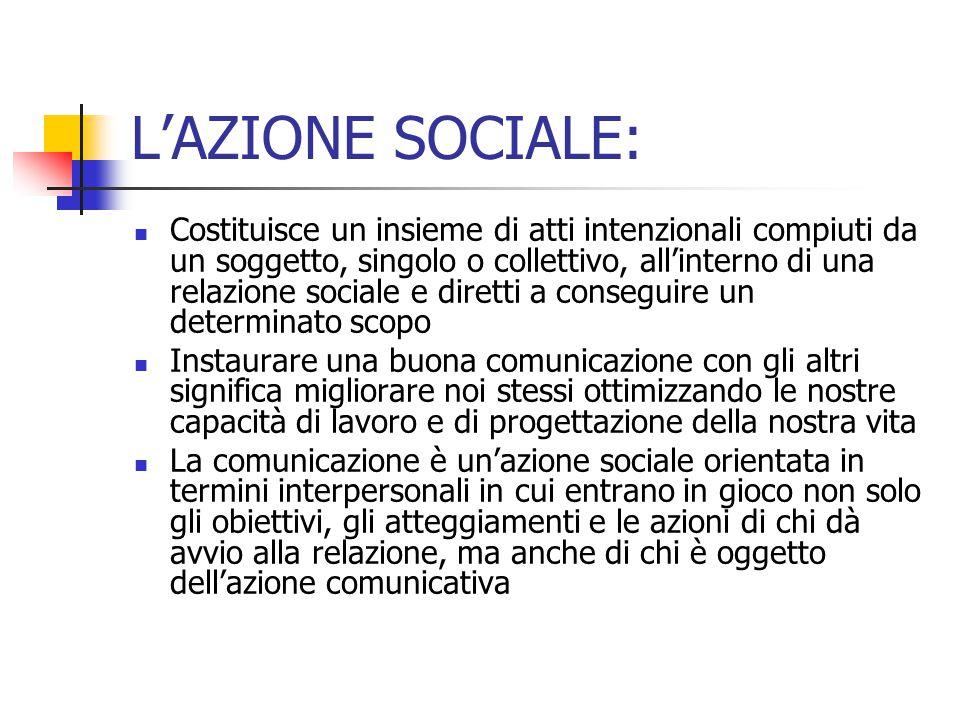 L'AZIONE SOCIALE: