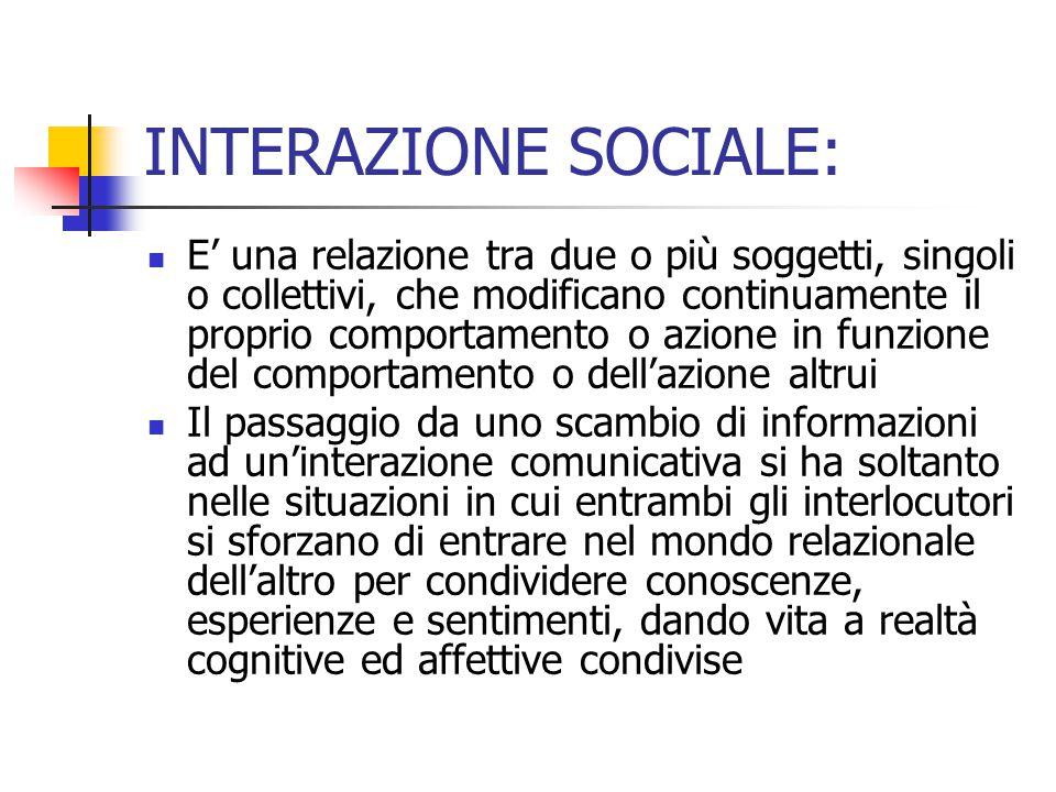 INTERAZIONE SOCIALE: