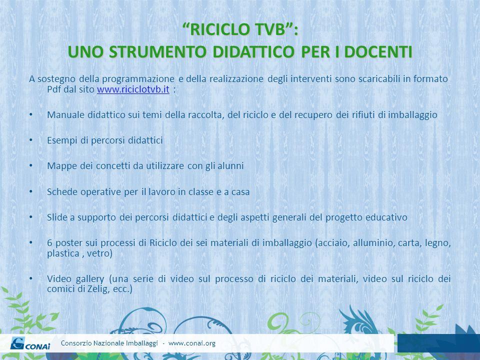RICICLO TVB : UNO STRUMENTO DIDATTICO PER I DOCENTI