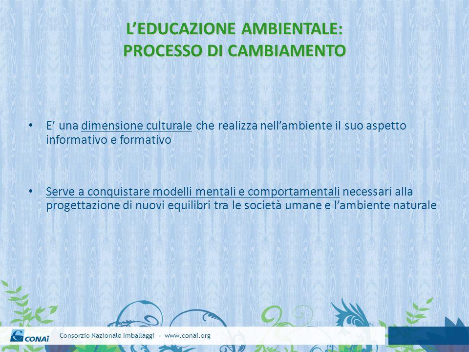 L'EDUCAZIONE AMBIENTALE: PROCESSO DI CAMBIAMENTO