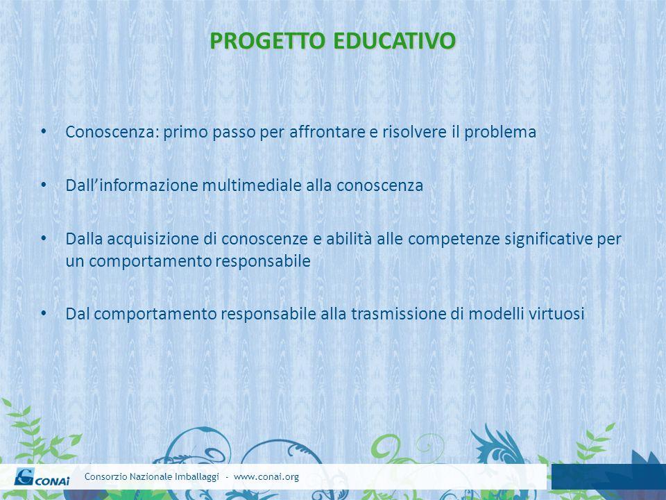 PROGETTO EDUCATIVO Conoscenza: primo passo per affrontare e risolvere il problema. Dall'informazione multimediale alla conoscenza.