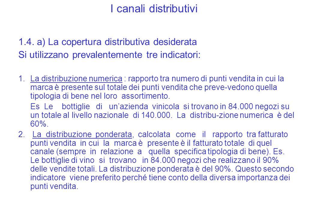 I canali distributivi 1.4. a) La copertura distributiva desiderata