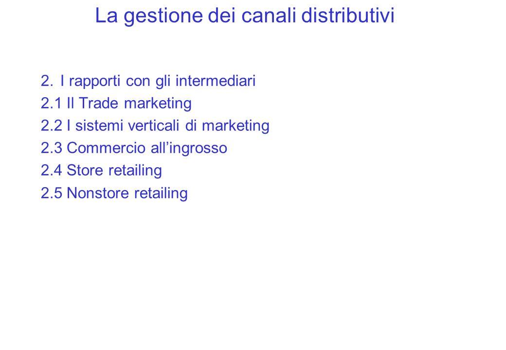 La gestione dei canali distributivi