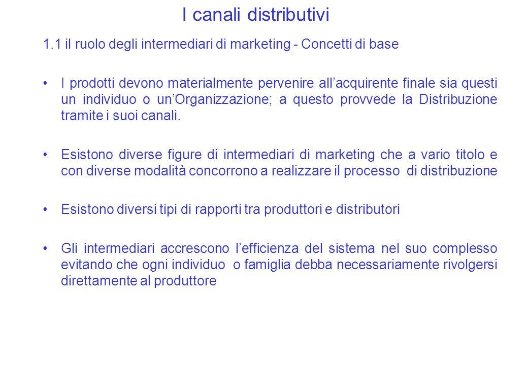 I canali distributivi 1.1 il ruolo degli intermediari di marketing - Concetti di base.