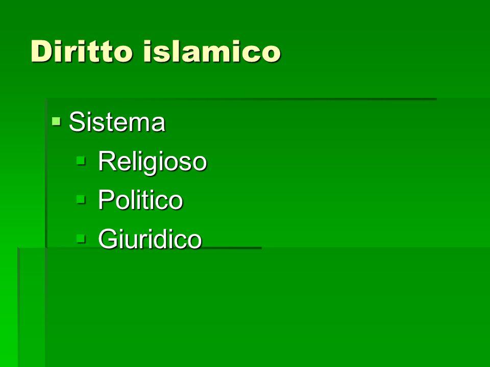Diritto islamico Sistema Religioso Politico Giuridico