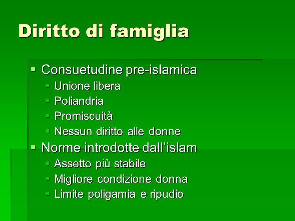 Diritto di famiglia Consuetudine pre-islamica