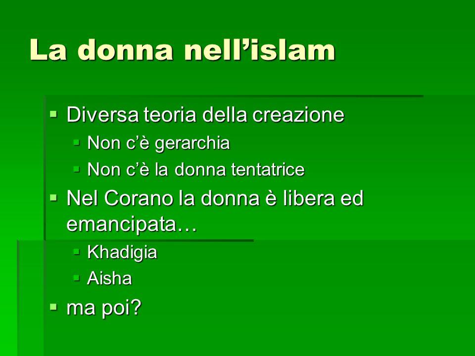 La donna nell'islam Diversa teoria della creazione