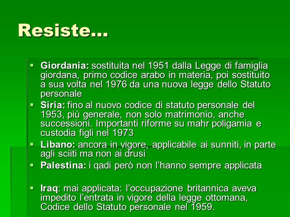 Resiste…