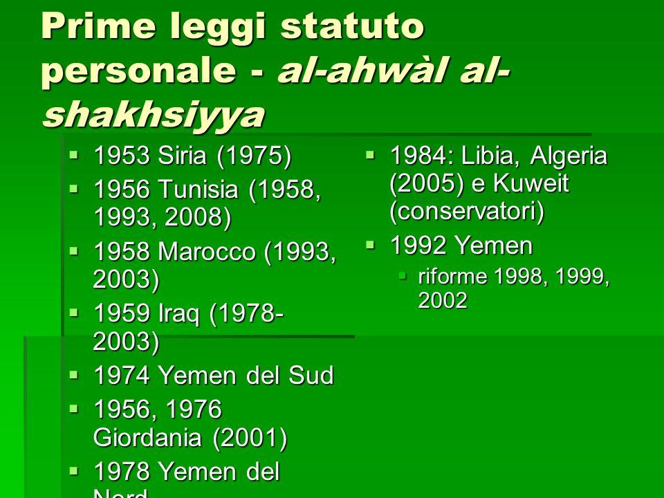 Prime leggi statuto personale - al-ahwàl al-shakhsiyya