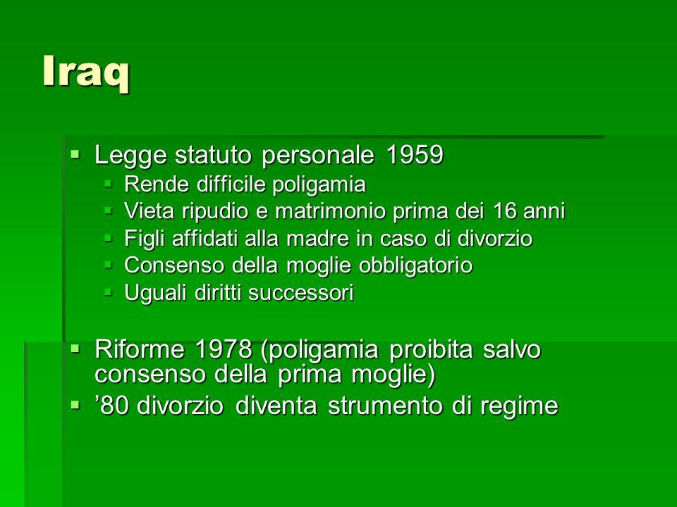 Iraq Legge statuto personale 1959