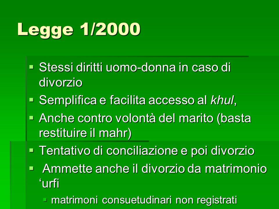 Legge 1/2000 Stessi diritti uomo-donna in caso di divorzio