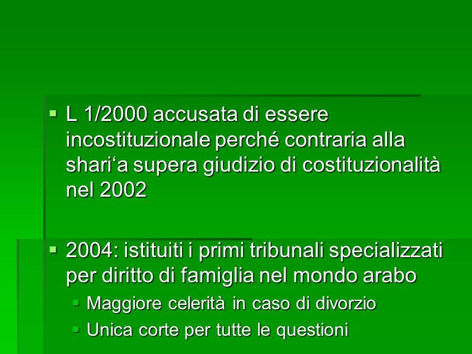 L 1/2000 accusata di essere incostituzionale perché contraria alla shari'a supera giudizio di costituzionalità nel 2002