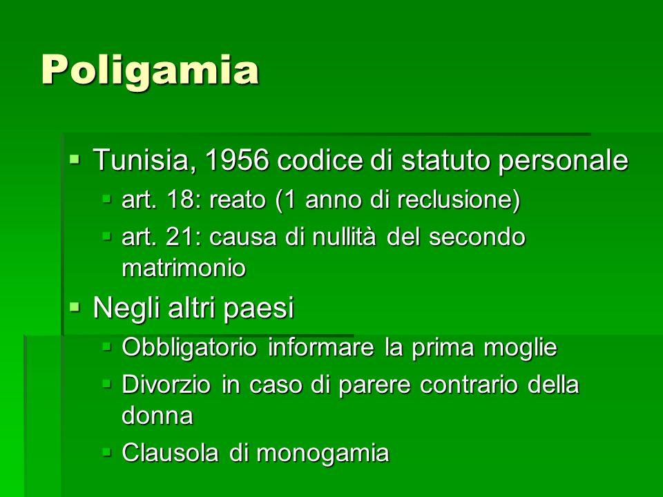 Poligamia Tunisia, 1956 codice di statuto personale Negli altri paesi