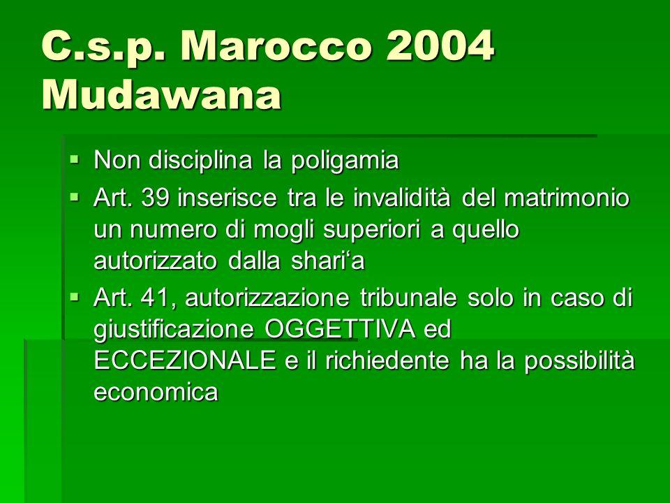 C.s.p. Marocco 2004 Mudawana Non disciplina la poligamia