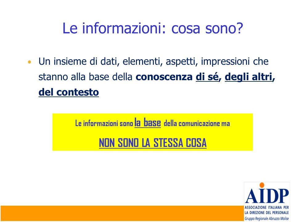 Le informazioni sono la base della comunicazione ma