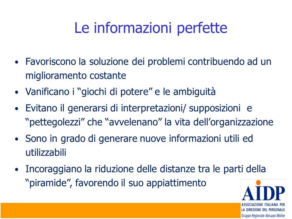 Le informazioni perfette
