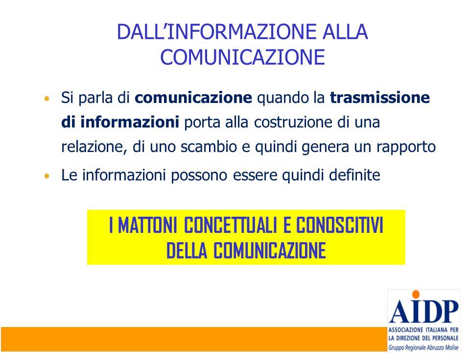 I MATTONI CONCETTUALI E CONOSCITIVI DELLA COMUNICAZIONE